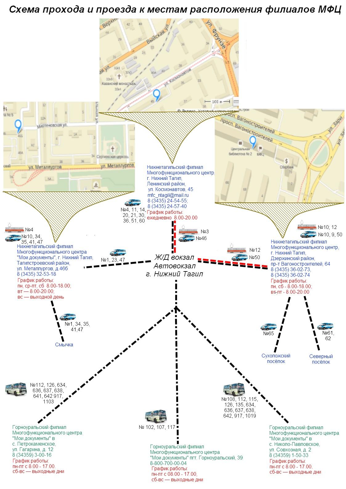 Схема смоленского вокзала